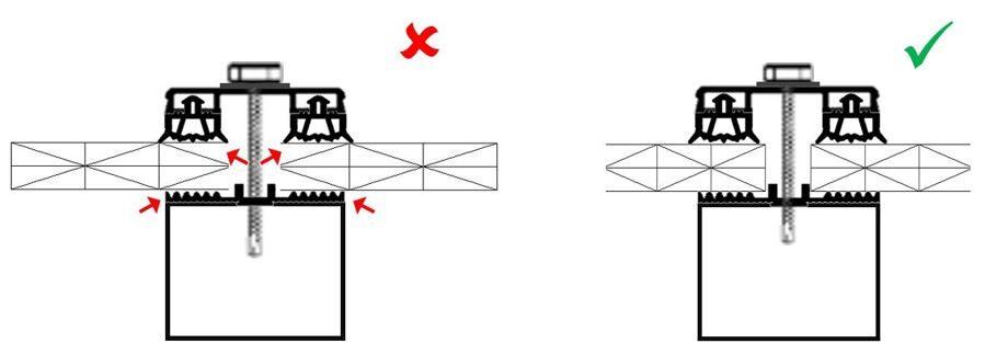 EPDM Fektető gumi - 772 Ft+áfa/m-től